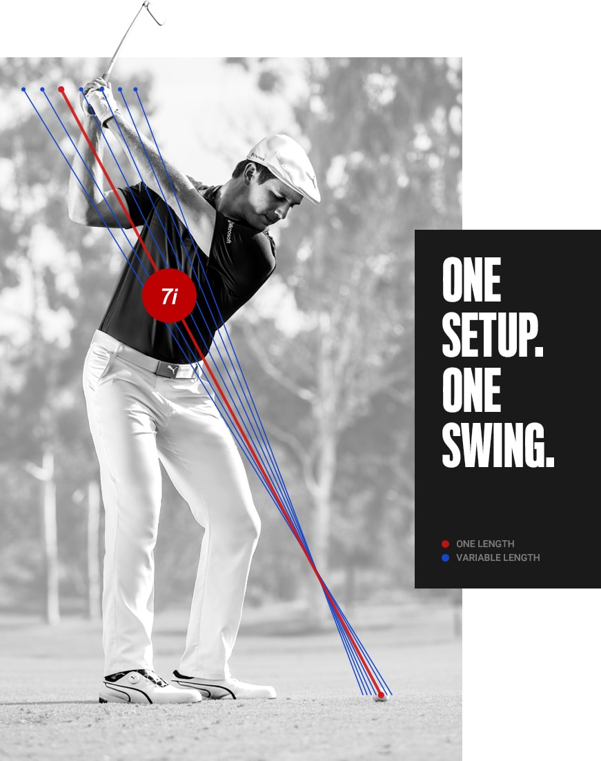 One Swing One Setup